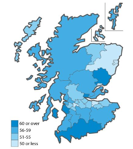 Average Age of Scottish Congregations in 2016. / Brierley Consultancy