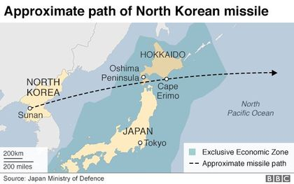 Path of the missile. / BBC