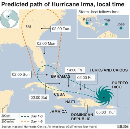 Irma predicted path. / BBC