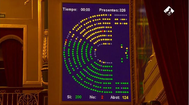The start of the process for the LGBT Bill was passed by the majority of the parliament. / Congreso DIputados España,
