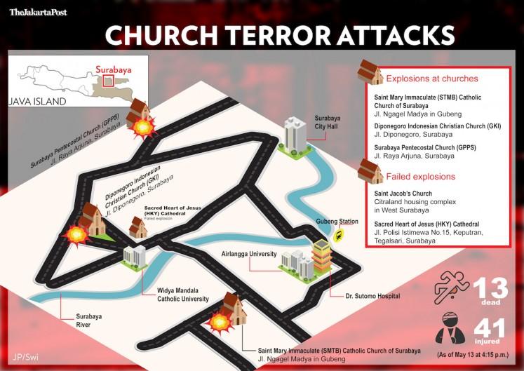 The three attacks against churches in Surabaya on Sunday. / Source: Jakarta Post