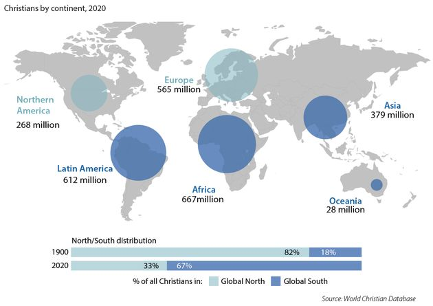 Is Christianity shrinking or shifting?