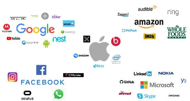 Surveillance capitalism: the hidden costs of the digital revolution